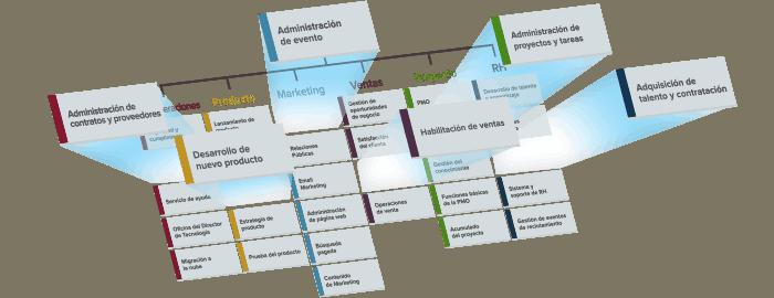 Diagrama de solución para empresas de Smartsheet