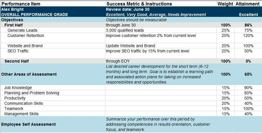 Performance Plan Template Action Plan Template Outcomes Flickriver
