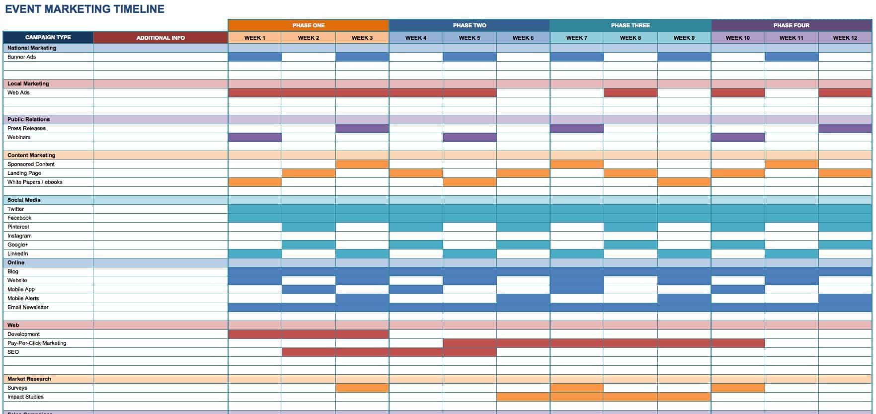 Free marketing timeline tips and templates smartsheet for Campaign schedule template