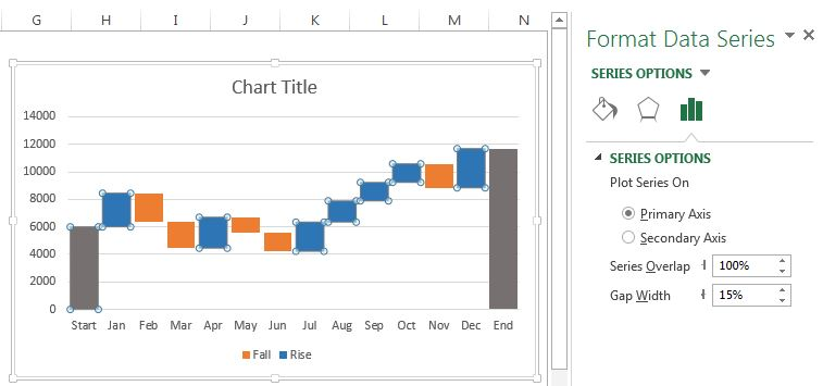 How to create a waterfall chart in excel and powerpoint ccuart