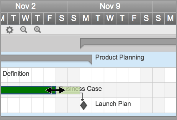 Drag and Drop Schedules in Gantt Software