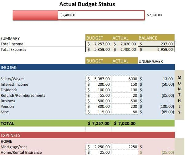 sample budgets in excel