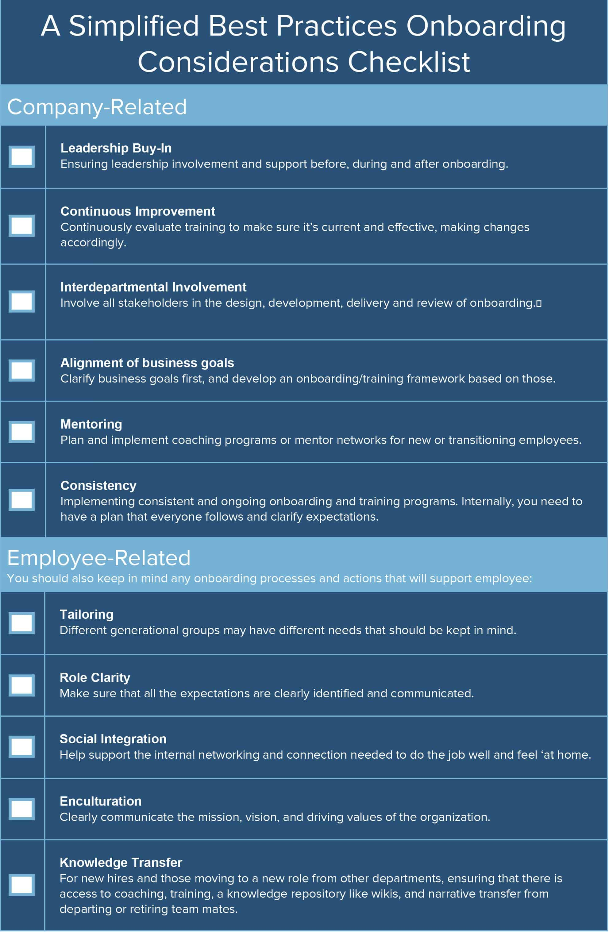 Employee onboarding process tips and tools smartsheet for Executive onboarding template