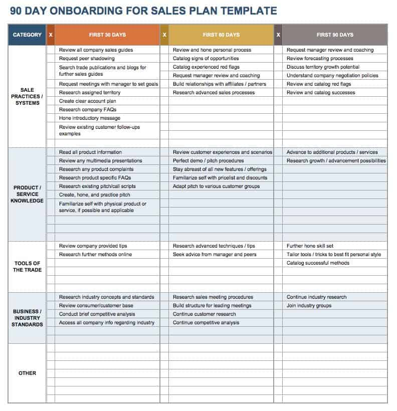 Recruiting Plan Template Student Recruitment Action Plan