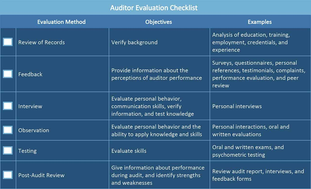 Information Technology Audit - Your Business Security