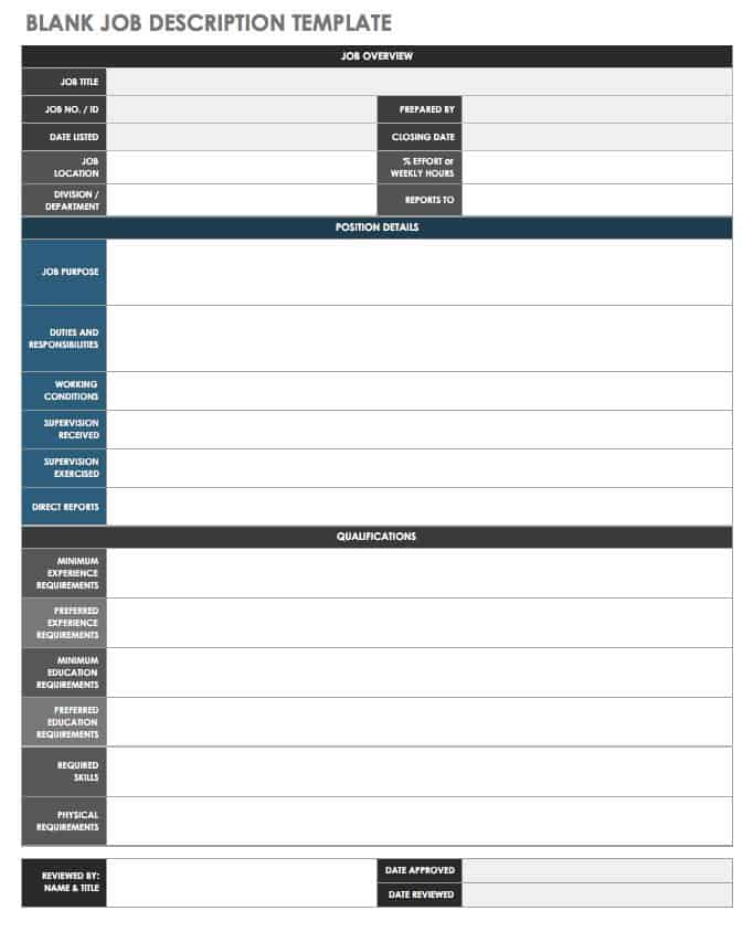 Free job description templates smartsheet for Creating a job description template