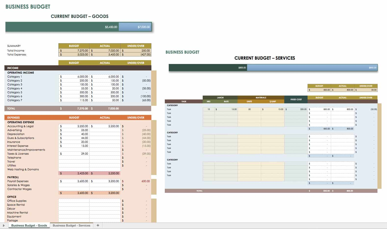 Budget planning template for business