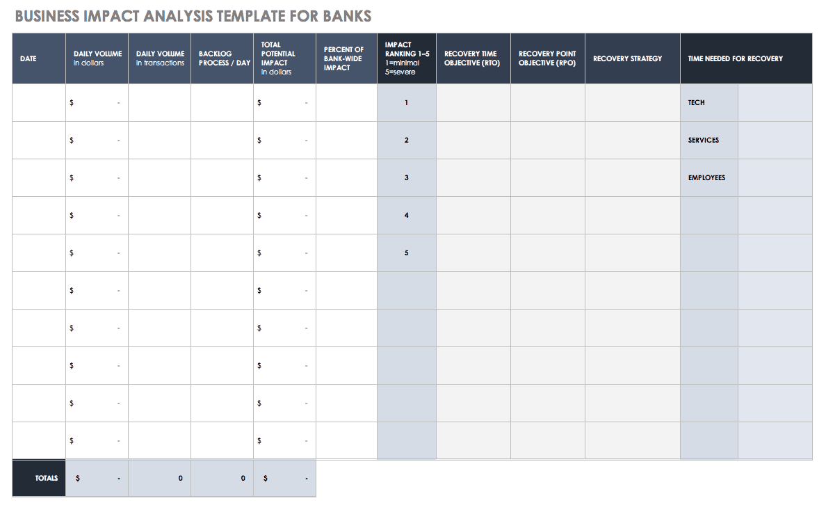 Free business impact analysis templates smartsheet free business impact analysis templates flashek