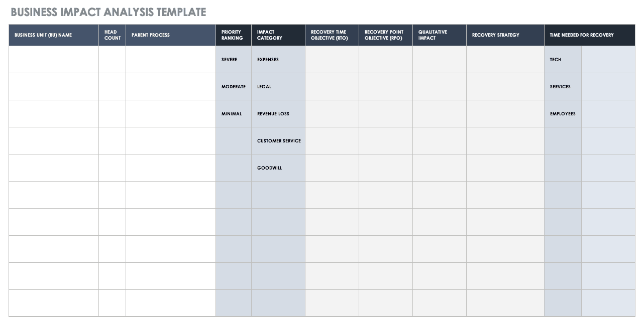 Free business impact analysis templates smartsheet business impact analysis accmission Image collections