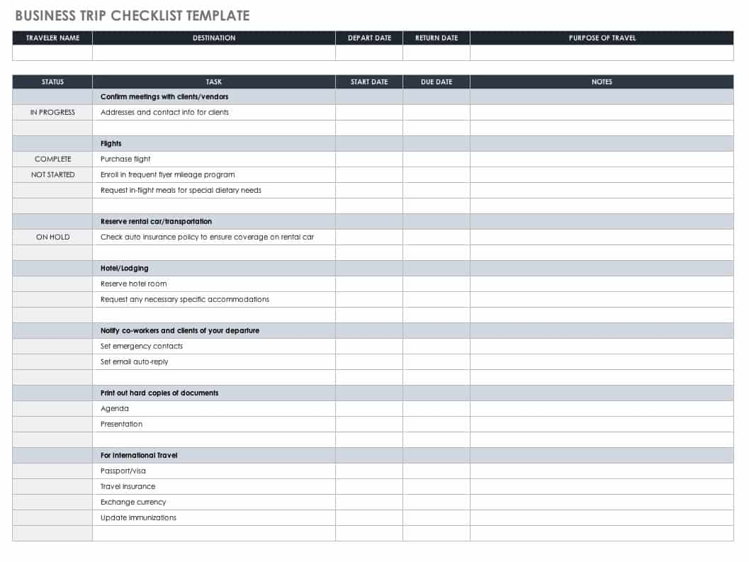 Free task and checklist templates smartsheet flashek