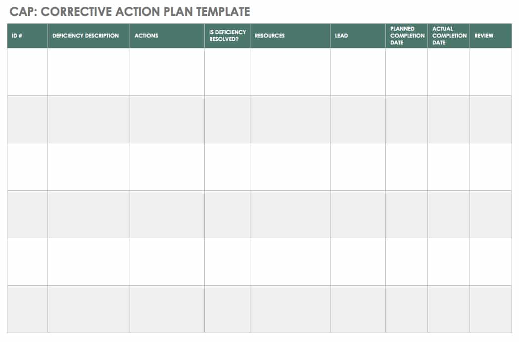 An introduction to corrective actions smartsheet for Preventive action plan template