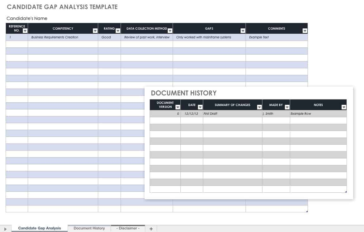 Free gap analysis process and templates smartsheet flashek Images