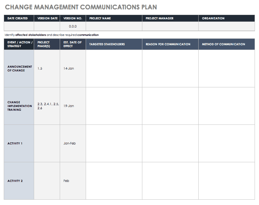 Free business impact analysis templates smartsheet for Change impact assessment template