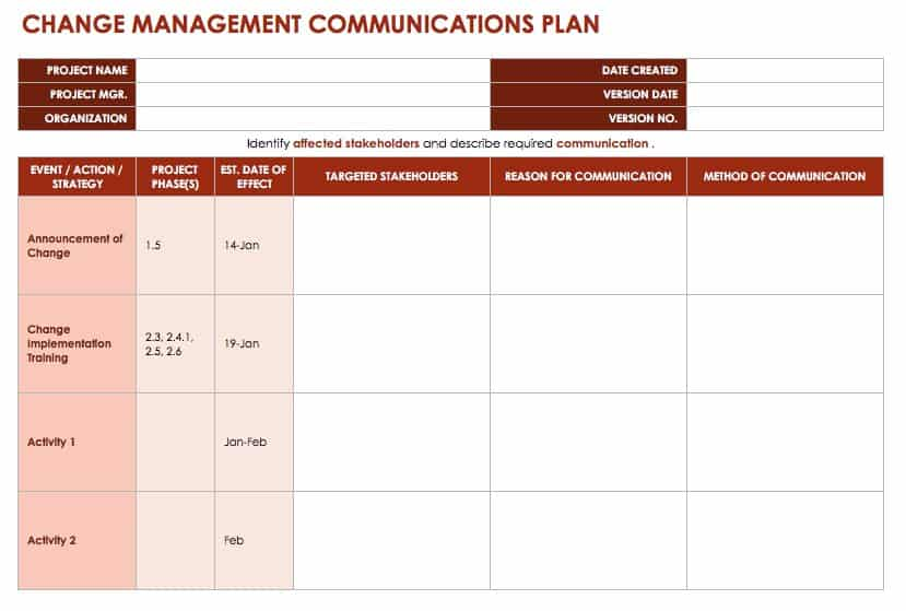 project management communications plan template - free change management templates smartsheet