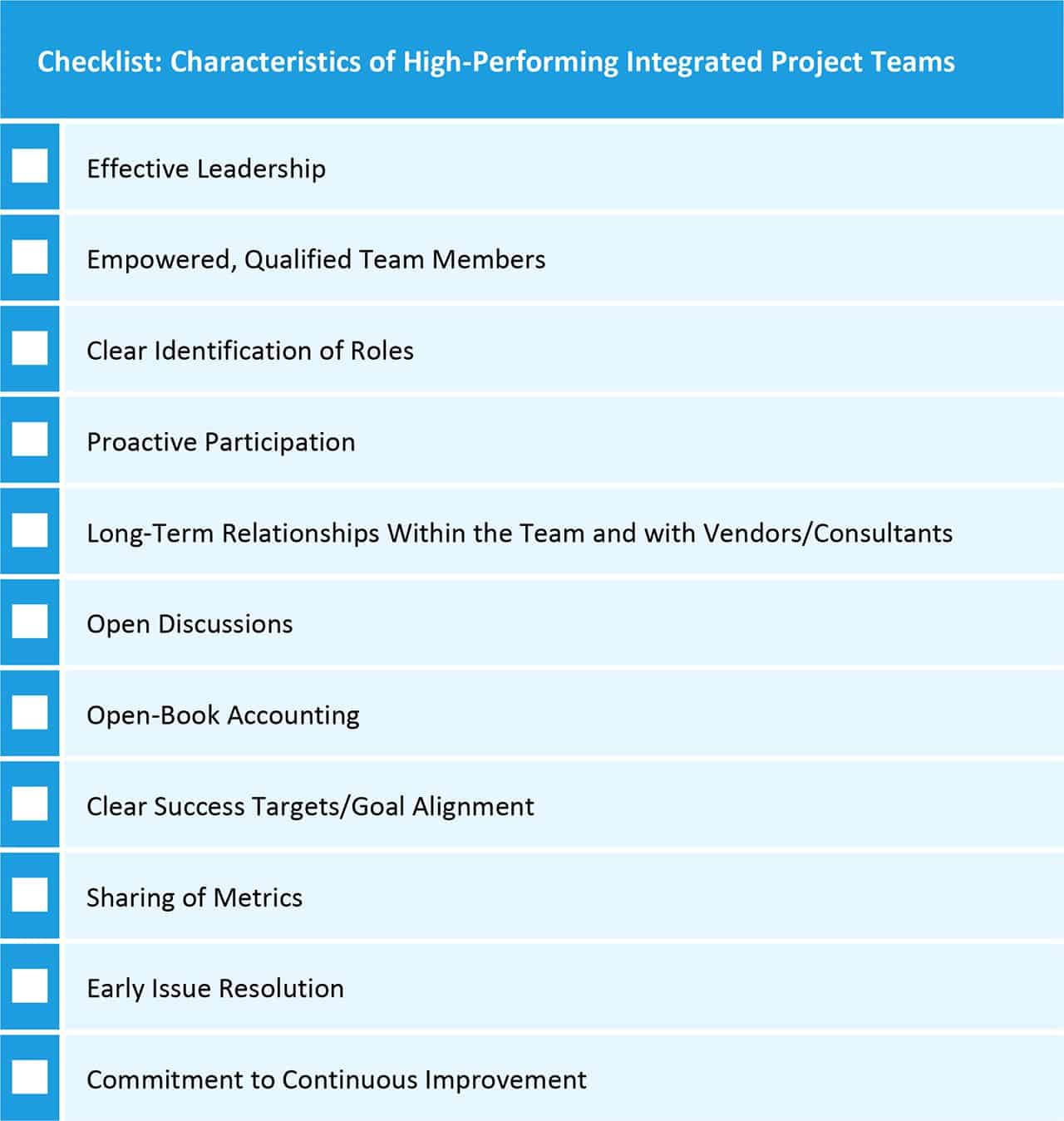 Integrated Project Teams And Management Smartsheet Autocad Electrical 2011 Provides Circuit Design Analysis Tools Characteristics Of High Performing