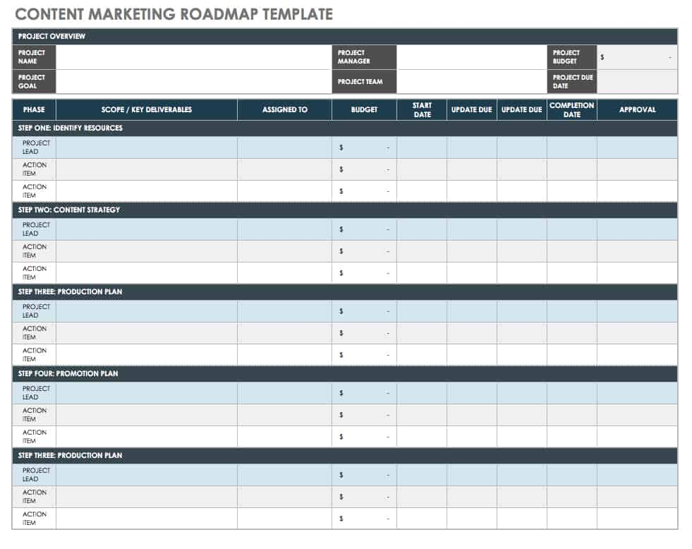 Free Content Strategy Templates Smartsheet - Content roadmap template