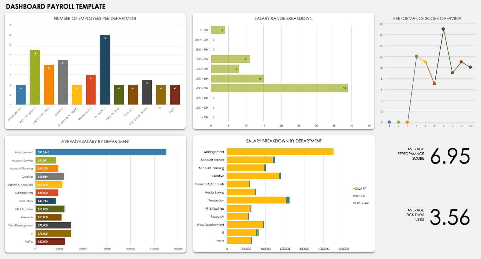 Dashboard Payroll Template
