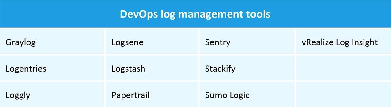 DevOps Log Management Tools