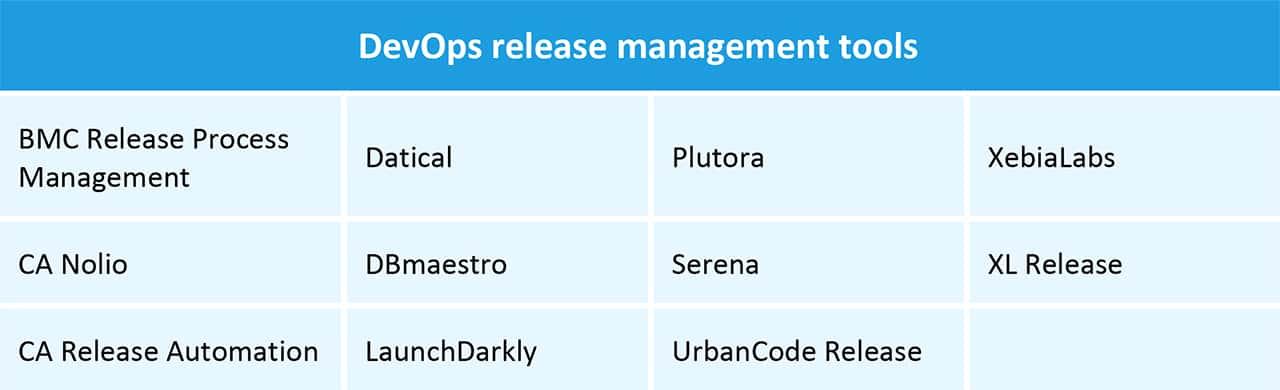 DevOPs Release Management Tools