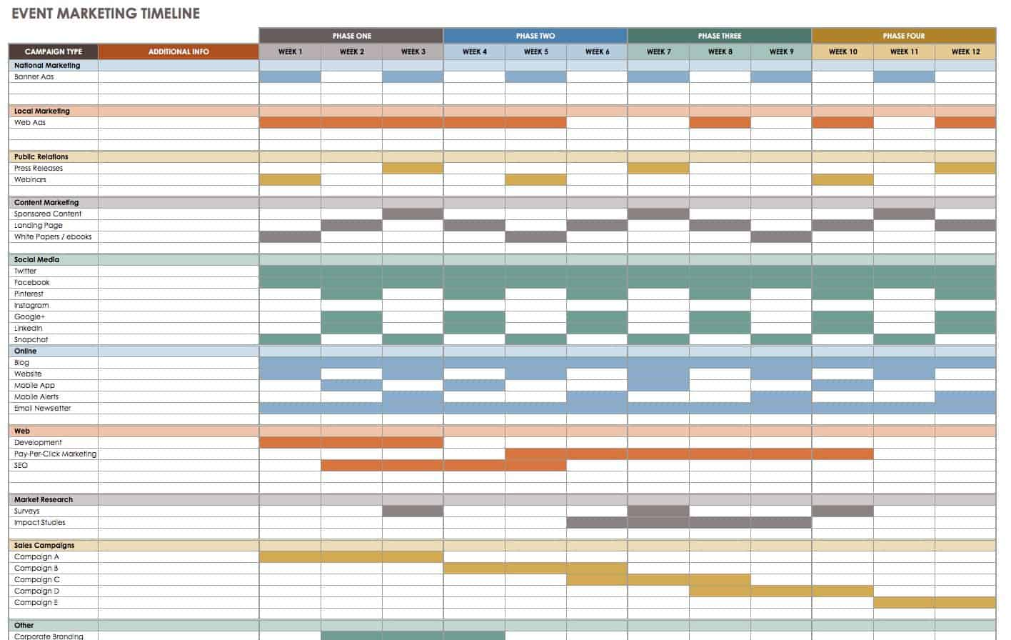 event marketing timeline template excel