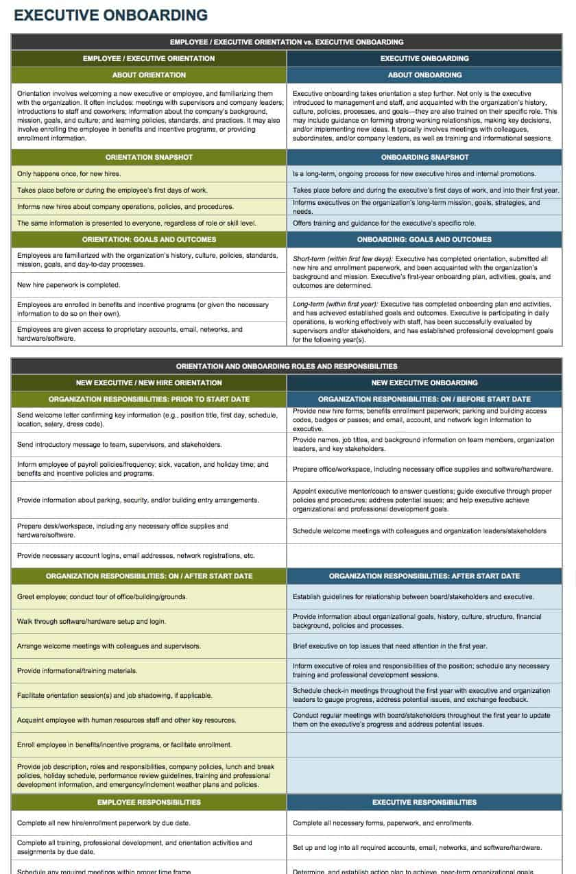 Free onboarding checklists and templates smartsheet for Human resource manual template