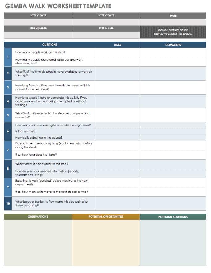 Lean Management Transforms Waste into Win | Smartsheet