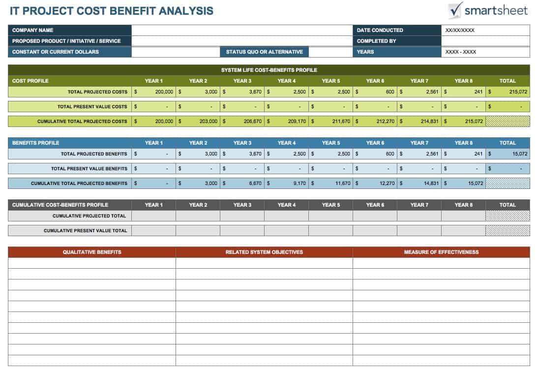 Free cost benefit analysis templates smartsheet for Project cost summary template