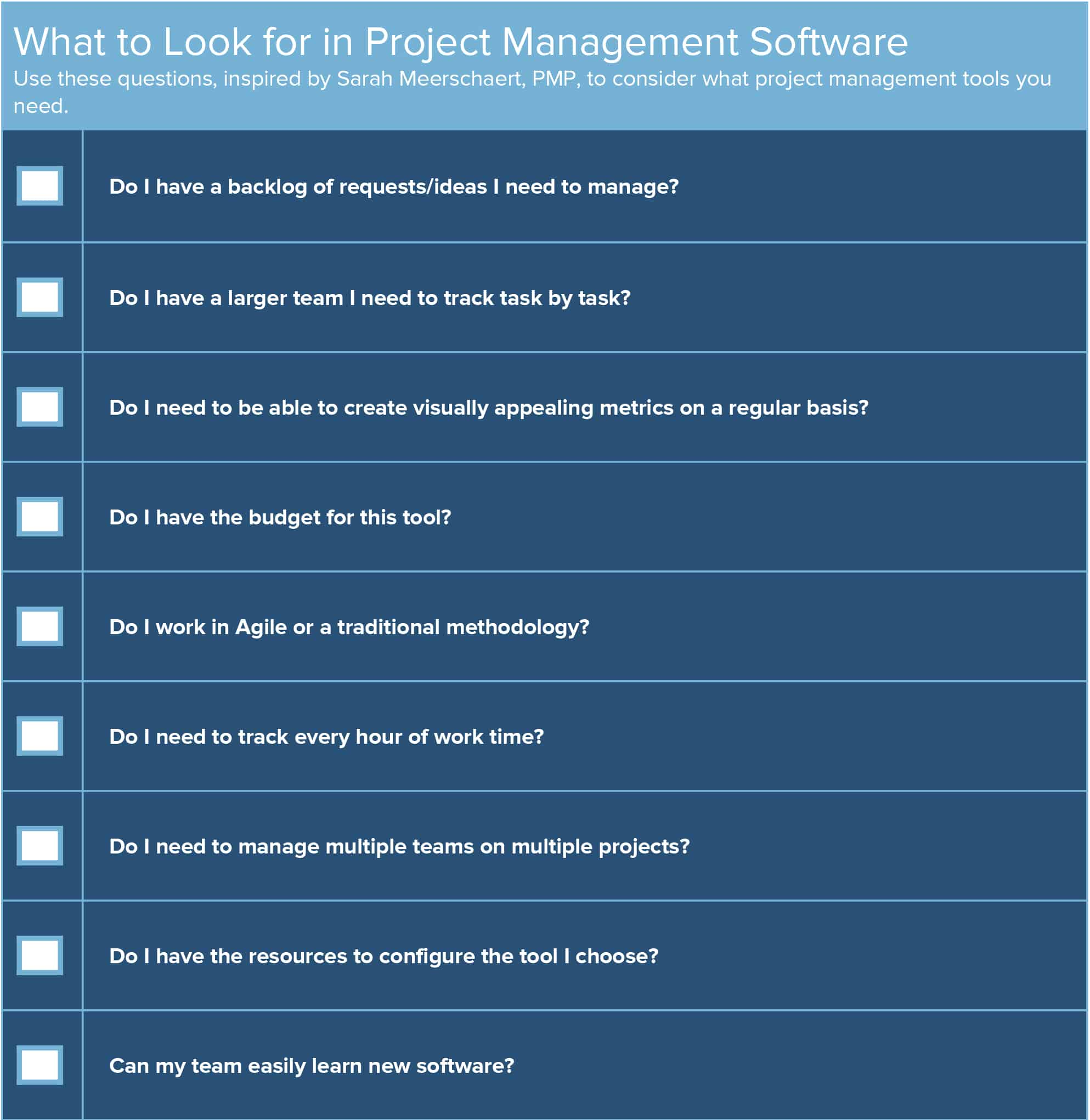 How to use jira for project management smartsheet ic jira pm pm softwareg xflitez Image collections