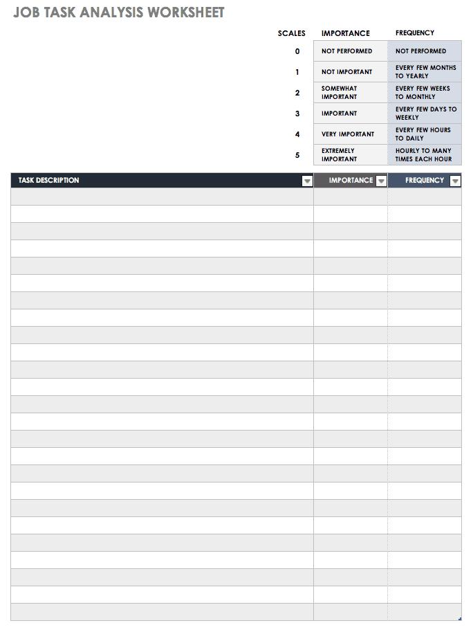 free job analysis templates smartsheet