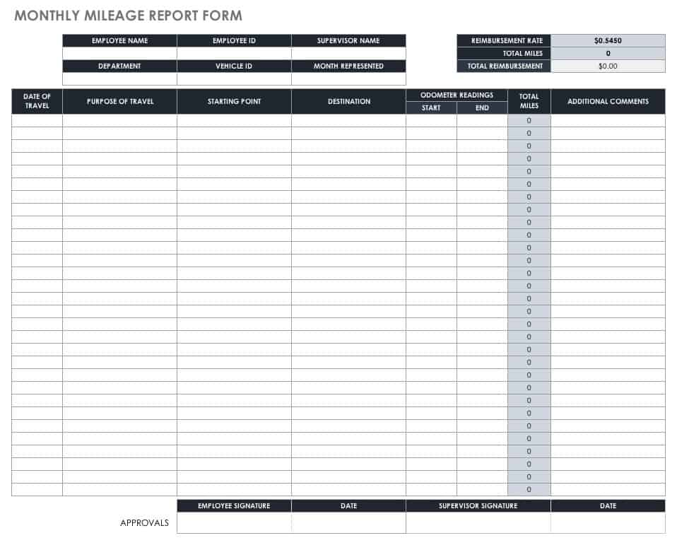 mileage log template for self employed luxury free expense report