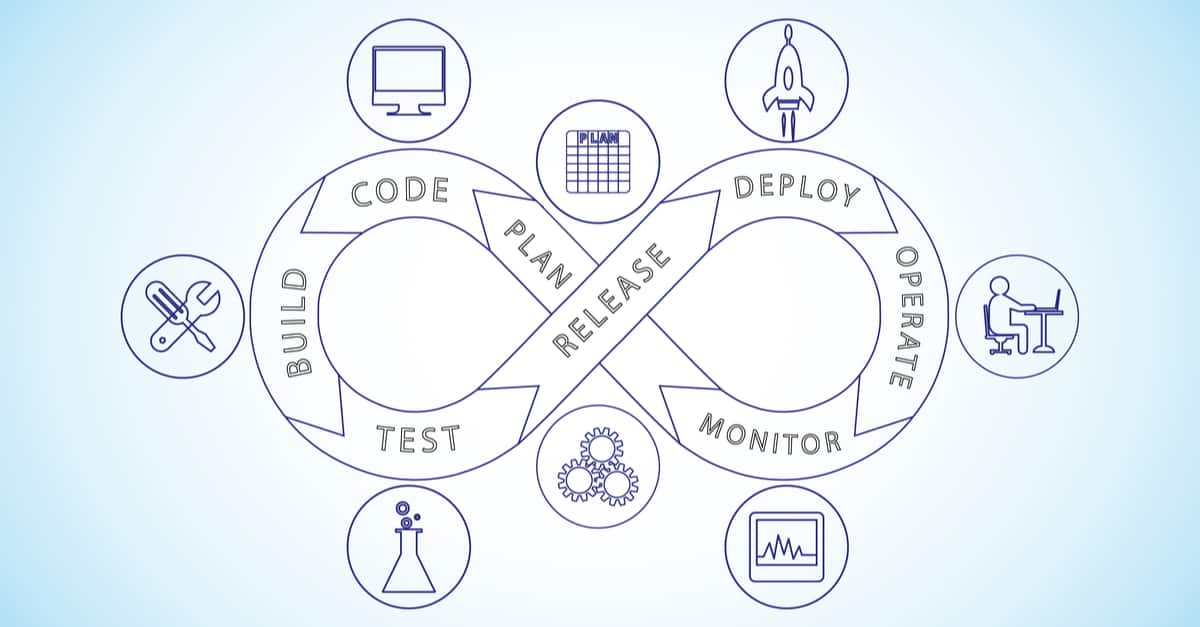 Ultimate Guide to System Development Life Cycle | Smartsheet - photo#22
