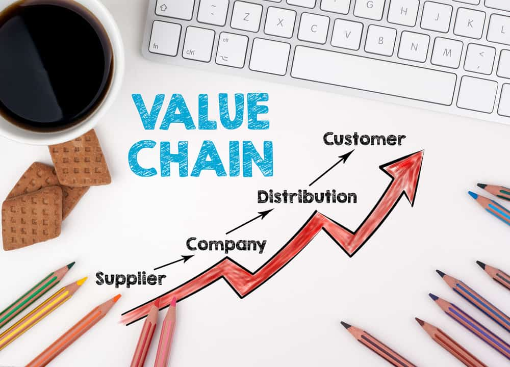 value chain analysis Value analysis is a methodical approach to sharpening the efficiency and effectiveness of any process often, businesses apply it to the processes used in product.