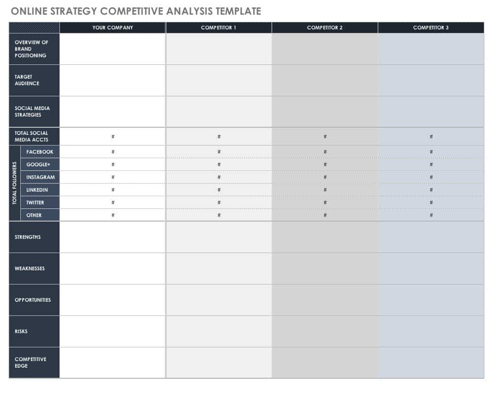 Free Competitive Analysis Templates  Smartsheet