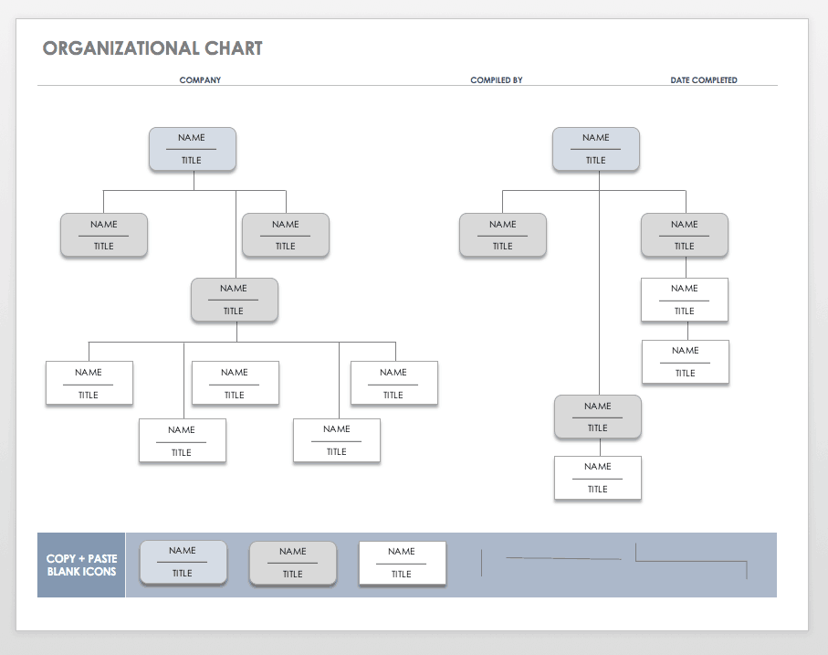 Organizational Chart Template Free | Free Organization Chart Templates For Word Smartsheet