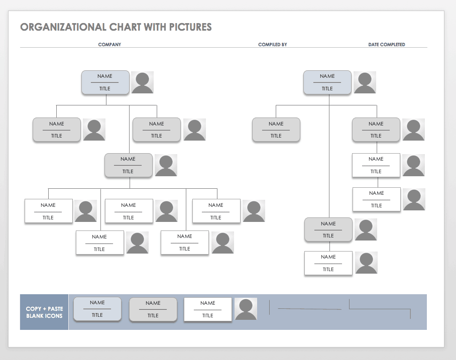 Free organization chart templates for word smartsheet