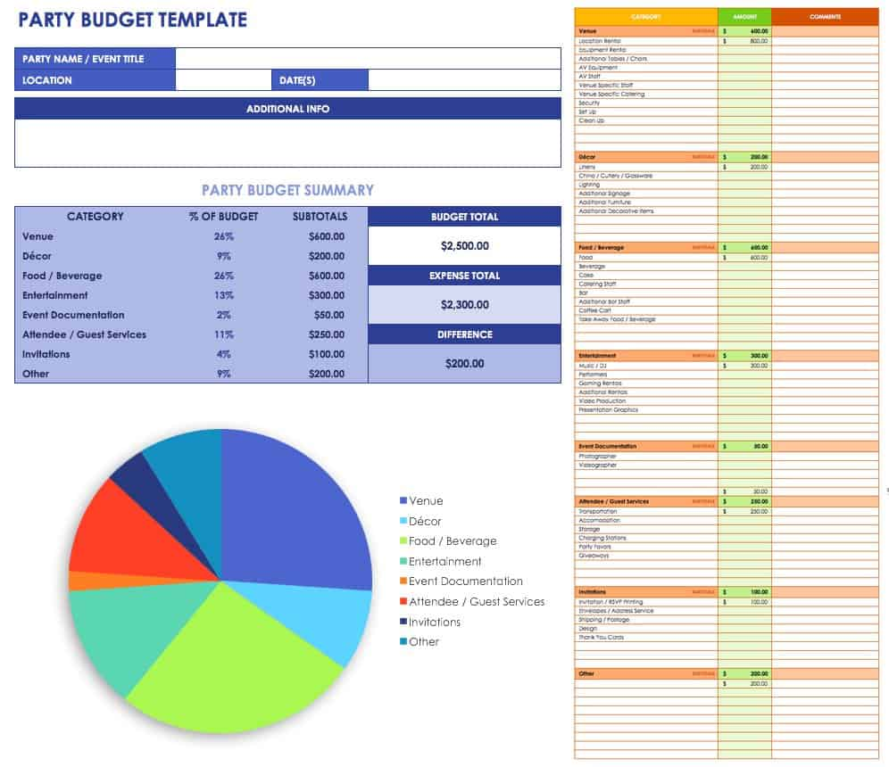 organize your party planning and track your budget with this template it includes a summary of expenses and total costs and a pie chart that both divides