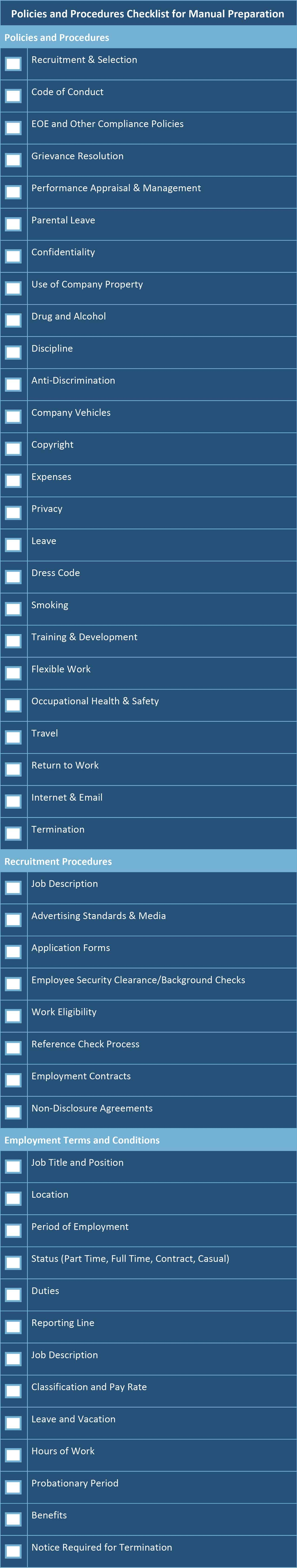Policies and Procedures Checklist for Manual Preparation