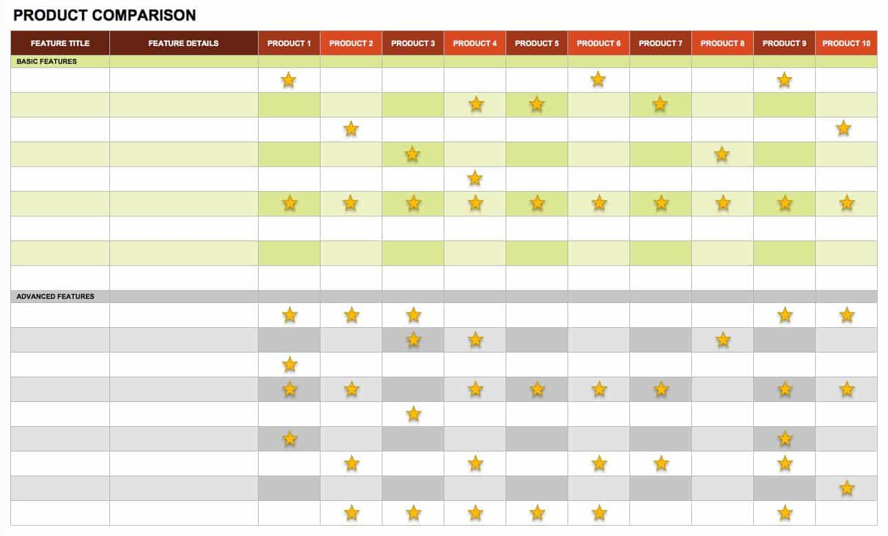 Free Product Management Templates Smartsheet – Product Comparison Template Word