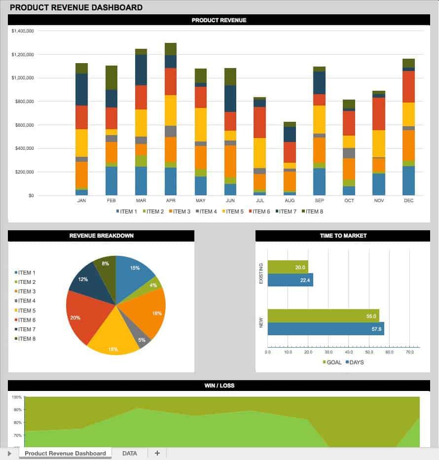 Free Product Management Templates Smartsheet