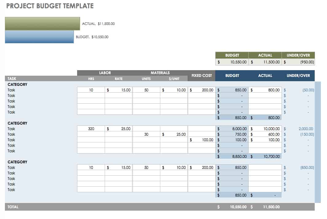 Budget analysis template excel datariouruguay pictures cash flow budget worksheet roostanama maxwellsz