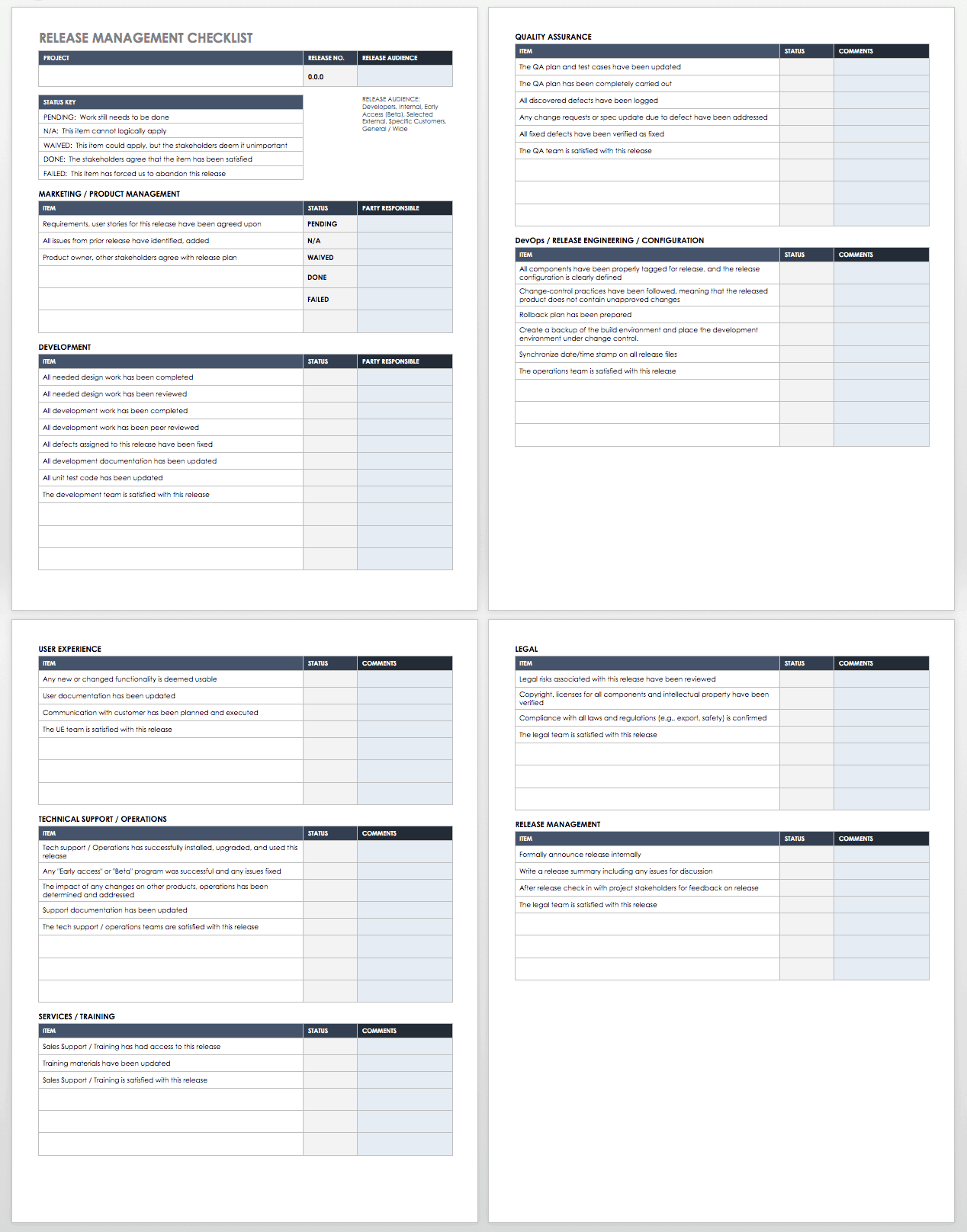 Release Management Checklist Template