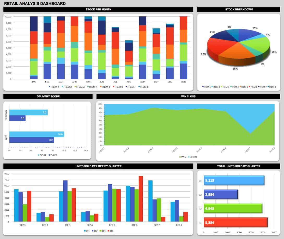 Free Dashboard Templates, Samples, Examples - Smartsheet