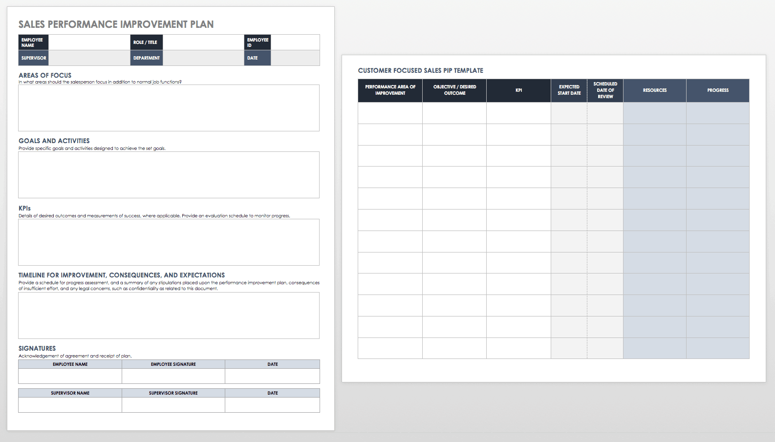 performance improvement plan templates smartsheet