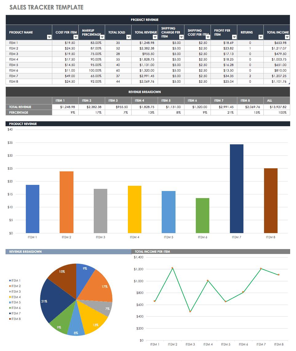 free sales pipeline templates