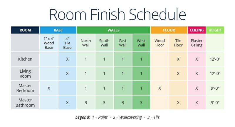Sample Finish Schedule For A House
