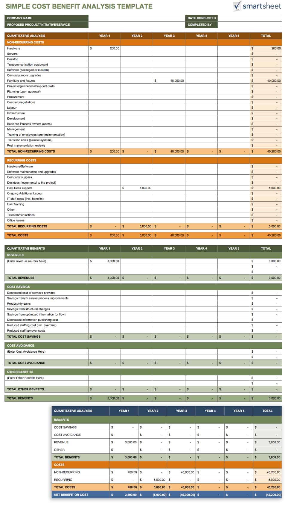Free cost benefit analysis templates smartsheet for Cost benefits analysis template