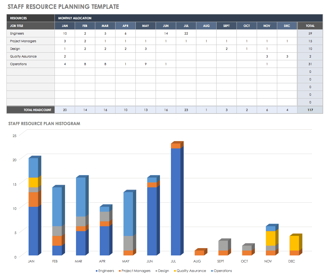 resource planning excel template