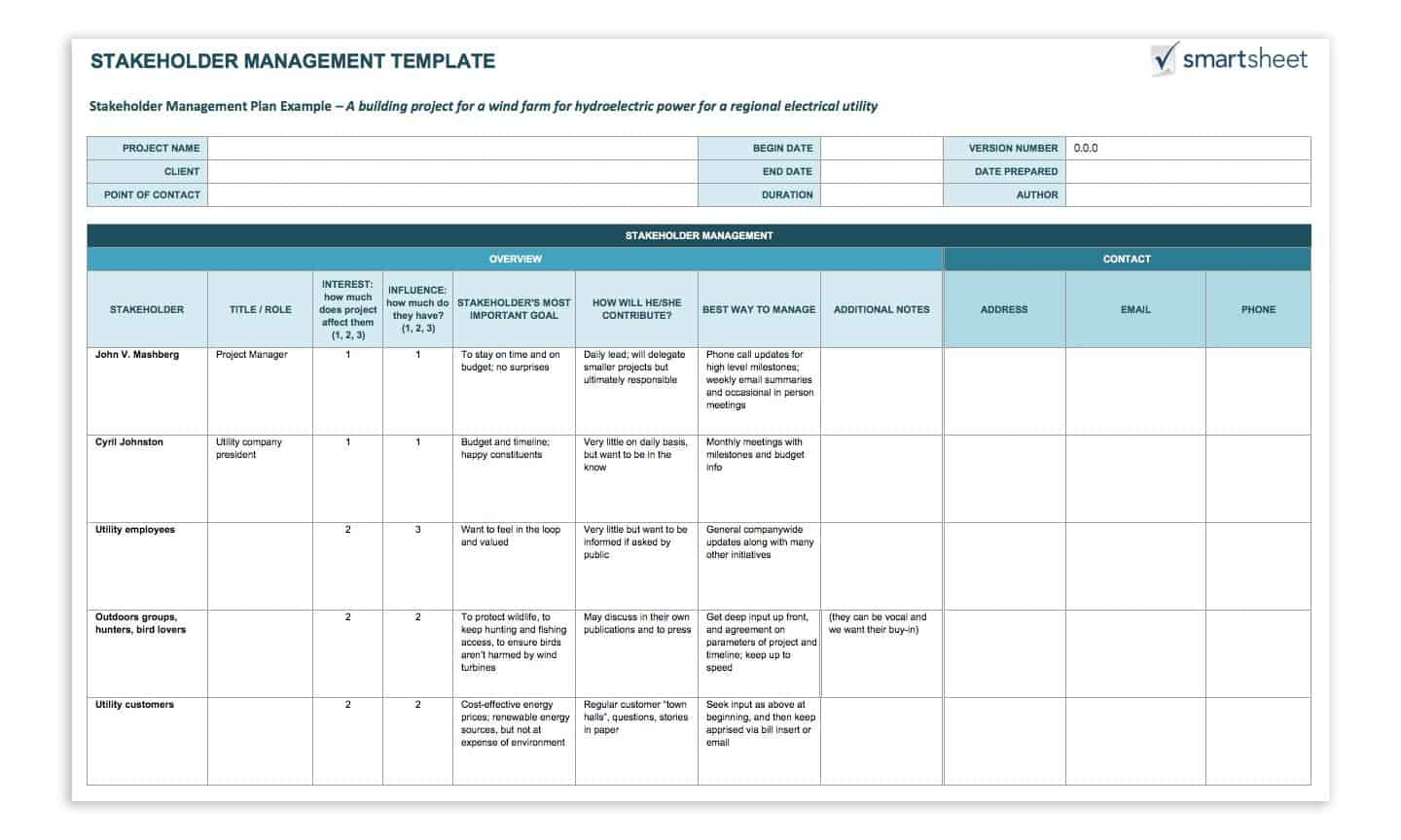 How to create a stakeholder management plan smartsheet for Project management communications plan template
