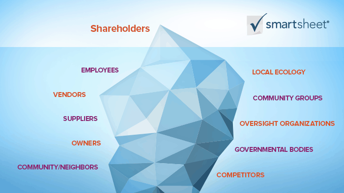 stakeholder analysis of unilever Placing the emphasis on relationships, this approach to stakeholder analysis and mapping make it very distinct from the usually approaches about power and.