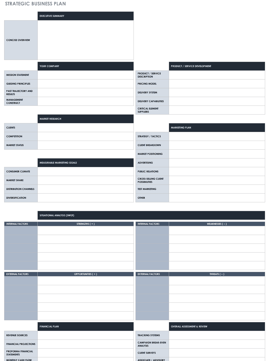 strategic business plan template